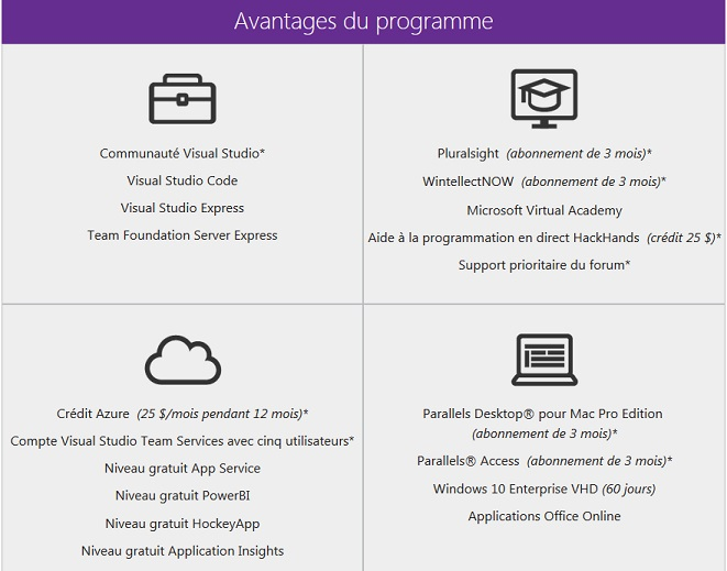 Avantages programme Visual Studio Dev Essentials